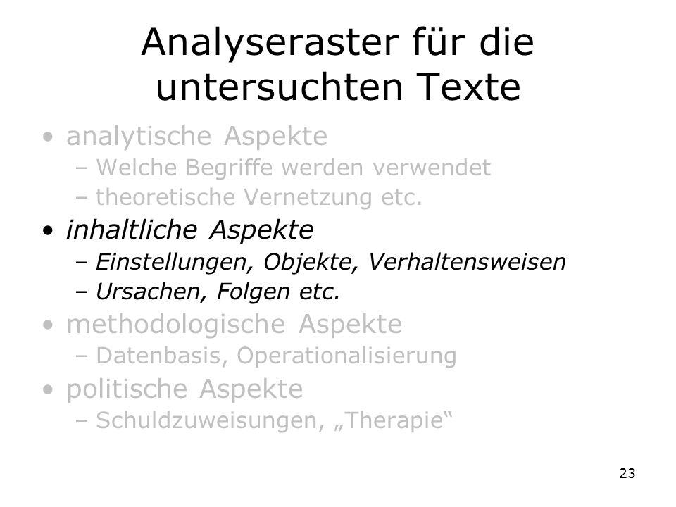 23 Analyseraster für die untersuchten Texte analytische Aspekte –Welche Begriffe werden verwendet –theoretische Vernetzung etc. inhaltliche Aspekte –E