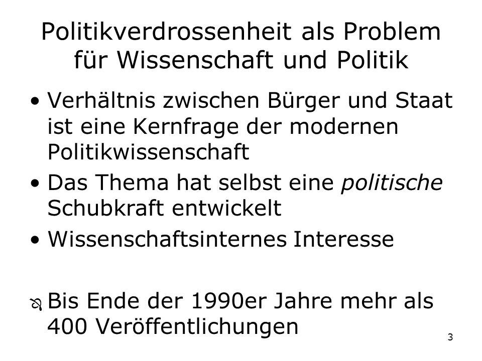 3 Politikverdrossenheit als Problem für Wissenschaft und Politik Verhältnis zwischen Bürger und Staat ist eine Kernfrage der modernen Politikwissensch