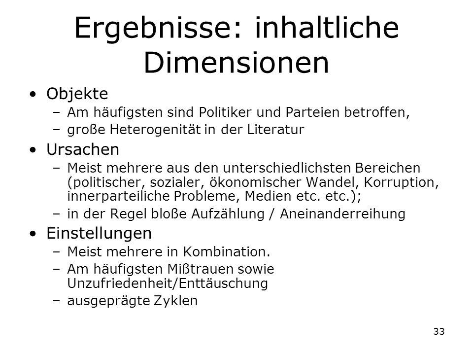 33 Ergebnisse: inhaltliche Dimensionen Objekte –Am häufigsten sind Politiker und Parteien betroffen, –große Heterogenität in der Literatur Ursachen –M