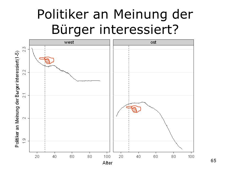 65 Politiker an Meinung der Bürger interessiert?