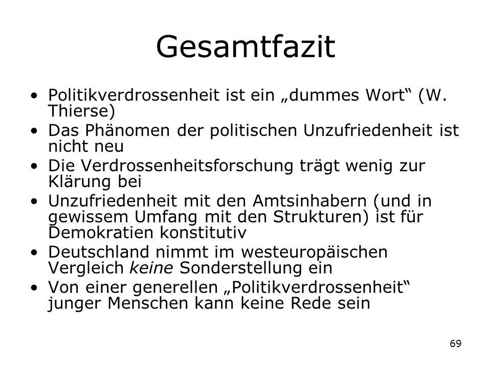 69 Gesamtfazit Politikverdrossenheit ist ein dummes Wort (W. Thierse) Das Phänomen der politischen Unzufriedenheit ist nicht neu Die Verdrossenheitsfo