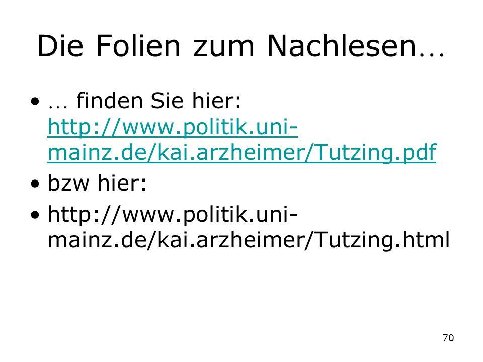 70 Die Folien zum Nachlesen finden Sie hier: http://www.politik.uni- mainz.de/kai.arzheimer/Tutzing.pdf http://www.politik.uni- mainz.de/kai.arzheimer