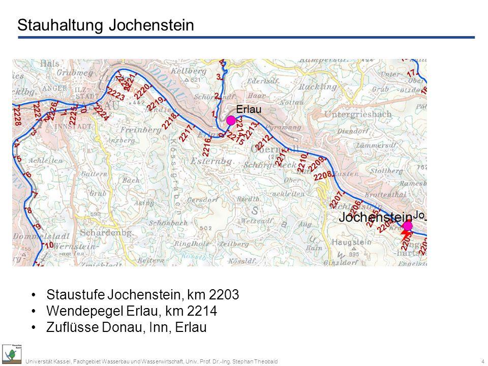 15Universität Kassel, Fachgebiet Wasserbau und Wasserwirtschaft, Univ.