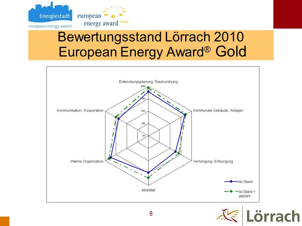 17 Energiestadt ® Lörrach