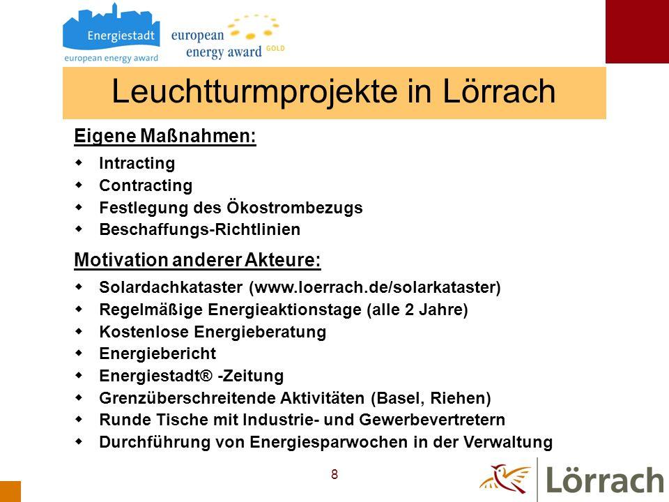 9 Energiestadt ® Lörrach