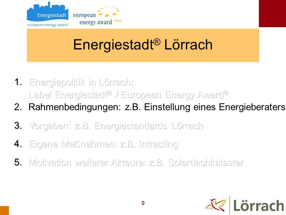 10 Rahmenbedingungen Einstellung eines Energieberaters: Einsparung von Energiekosten von durchschnittlich 200.000 im Jahr Nutzerschulungen Beratung von Bürgern Initiierung von Projekten