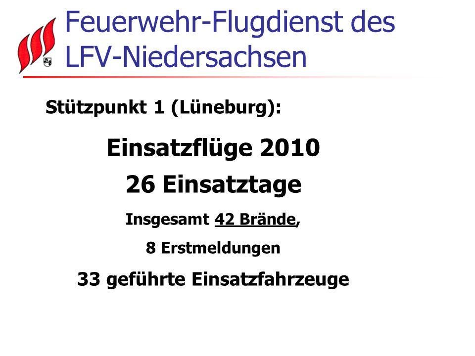 Feuerwehr-Flugdienst des LFV-Niedersachsen Stützpunkt 1 (Lüneburg): Einsatzflüge 2010 26 Einsatztage Insgesamt 42 Brände, 8 Erstmeldungen 33 geführte Einsatzfahrzeuge