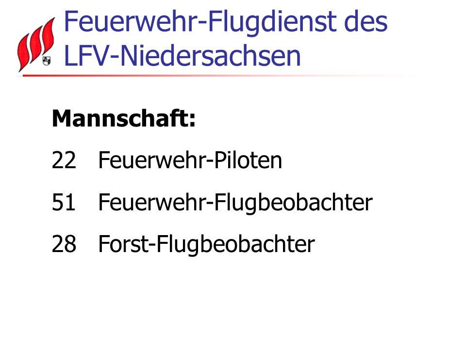 Feuerwehr-Flugdienst des LFV-Niedersachsen Mannschaft: 22Feuerwehr-Piloten 51Feuerwehr-Flugbeobachter 28Forst-Flugbeobachter