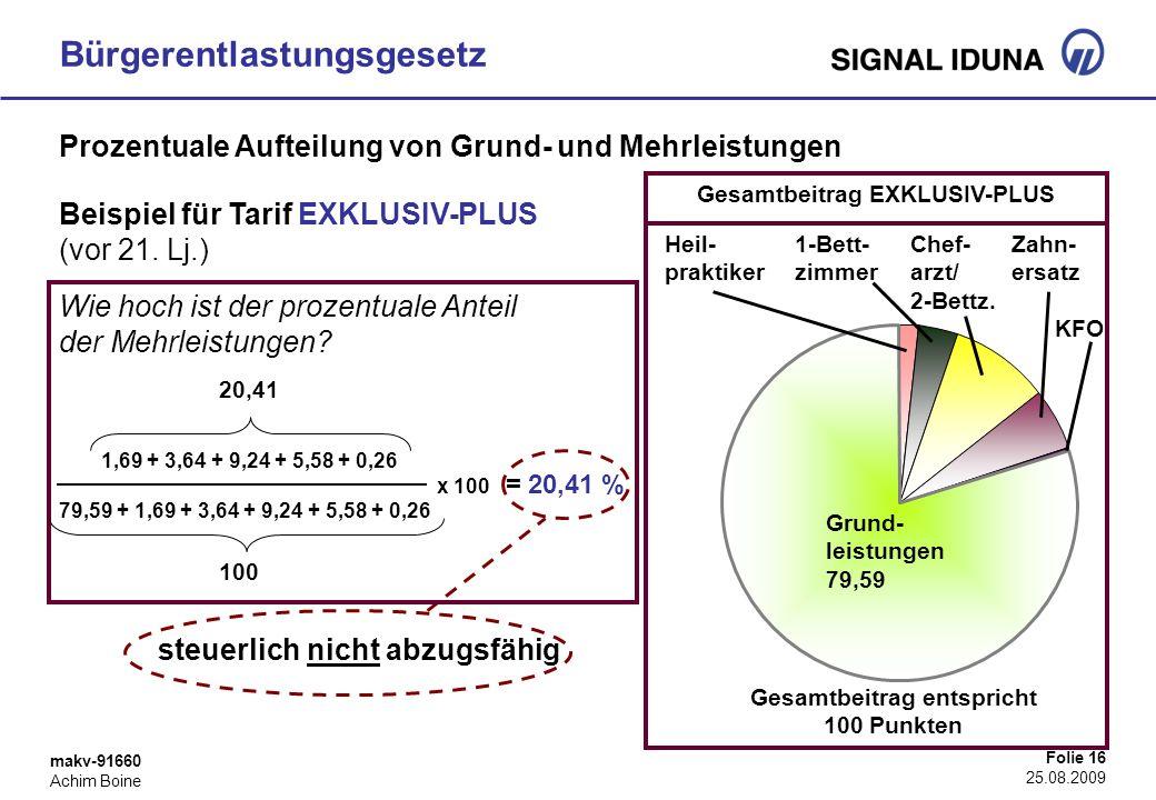 makv-91660 Achim Boine Folie 16 25.08.2009 Bürgerentlastungsgesetz Prozentuale Aufteilung von Grund- und Mehrleistungen Beispiel für Tarif EXKLUSIV-PL