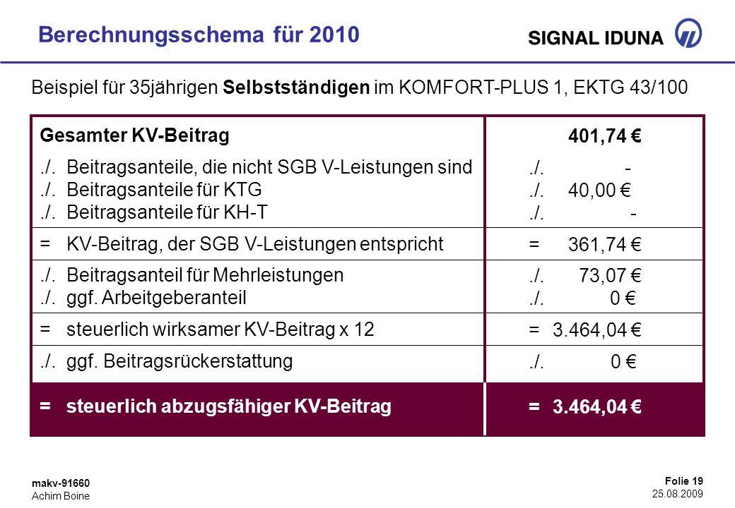 makv-91660 Achim Boine Folie 19 25.08.2009 Berechnungsschema für 2010 Gesamter KV-Beitrag./. Beitragsanteile, die nicht SGB V-Leistungen sind./. Beitr