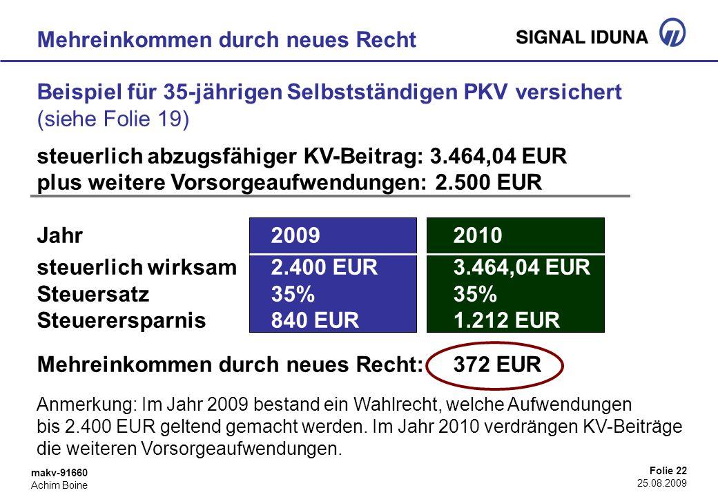 makv-91660 Achim Boine Folie 22 25.08.2009 Beispiel für 35-jährigen Selbstständigen PKV versichert (siehe Folie 19) steuerlich abzugsfähiger KV-Beitra