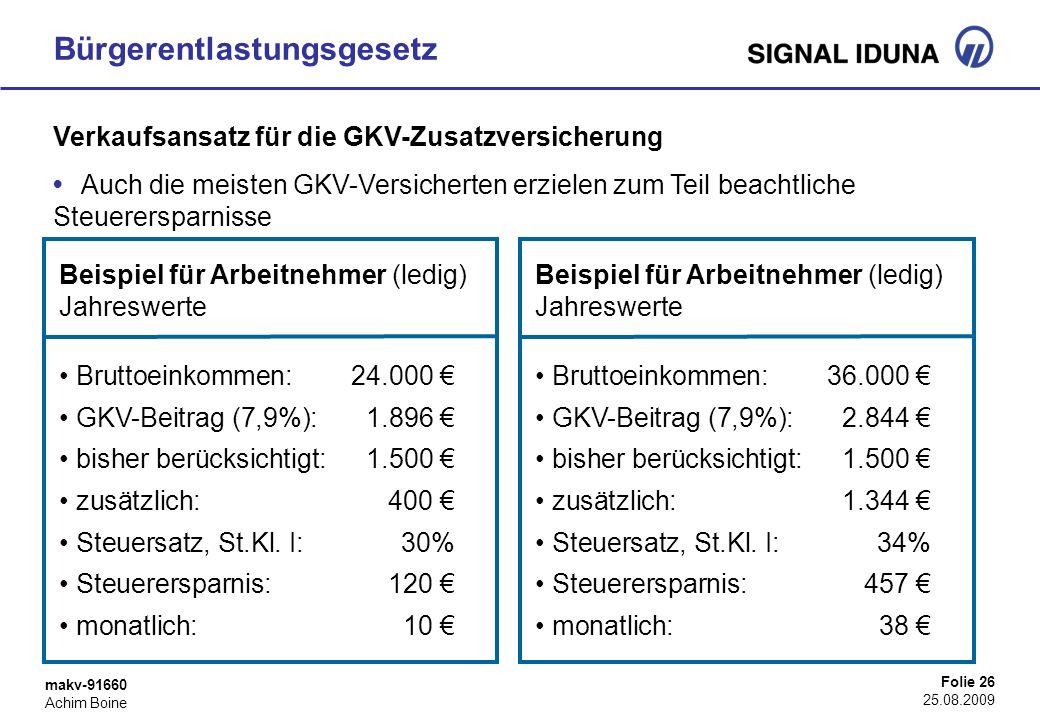 makv-91660 Achim Boine Folie 26 25.08.2009 Bürgerentlastungsgesetz Verkaufsansatz für die GKV-Zusatzversicherung Auch die meisten GKV-Versicherten erz