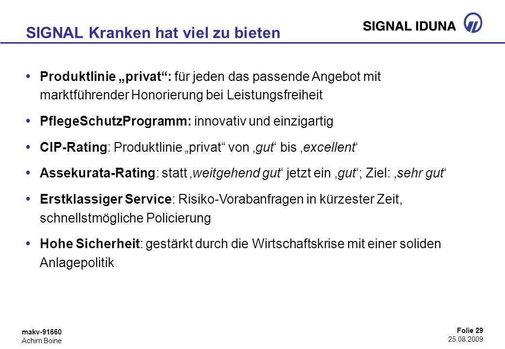 makv-91660 Achim Boine Folie 29 25.08.2009 SIGNAL Kranken hat viel zu bieten Produktlinie privat: für jeden das passende Angebot mit marktführender Ho