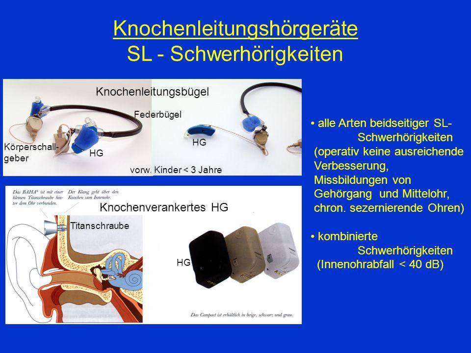 Knochenleitungshörgeräte SL - Schwerhörigkeiten Knochenverankertes HG Titanschraube HG alle Arten beidseitiger SL- Schwerhörigkeiten (operativ keine a