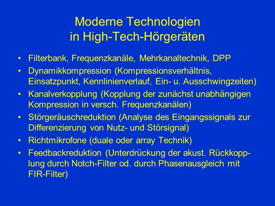 Moderne Technologien in High-Tech-Hörgeräten Filterbank, Frequenzkanäle, Mehrkanaltechnik, DPP Dynamikkompression (Kompressionsverhältnis, Einsatzpunk
