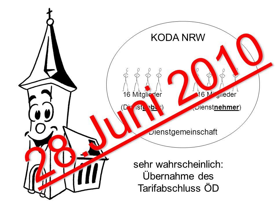 KODA NRW 16 Mitglieder (Dienstgeber) 16 Mitglieder (Dienstnehmer) Dienstgemeinschaft sehr wahrscheinlich: Übernahme des Tarifabschluss ÖD 28.Juni 2010