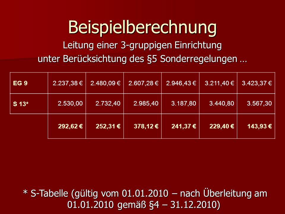 Beispielberechnung EG 92.237,38 2.480,09 2.607,28 2.946,43 3.211,40 3.423,37 S 13*2.530,002.732,402.985,403.187,803.440,803.567,30 Leitung einer 3-gru