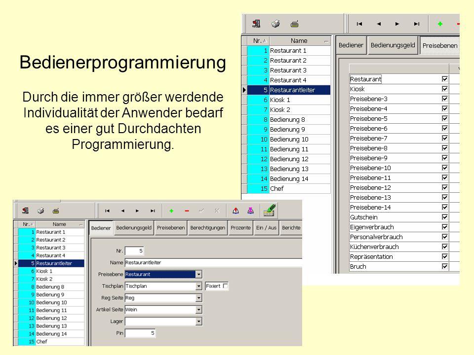 Verschiedenste Berechtigungen im Registrier-, Programmier und Berichtswesen stehen somit zur Verfügung.