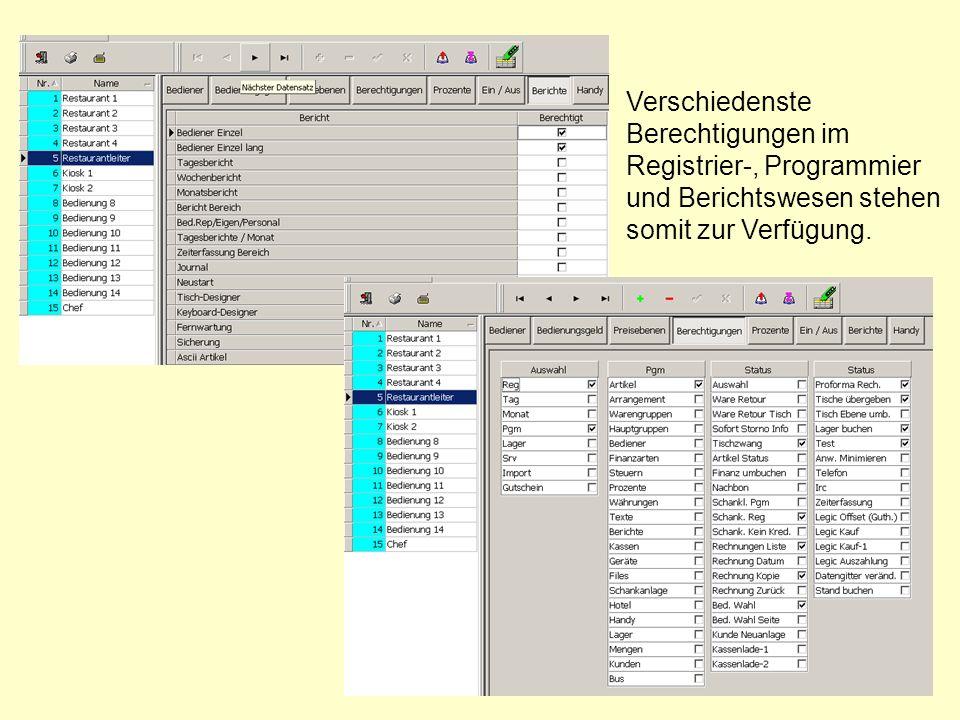 Schnittstellen Beispiel an das LEGIC-System.