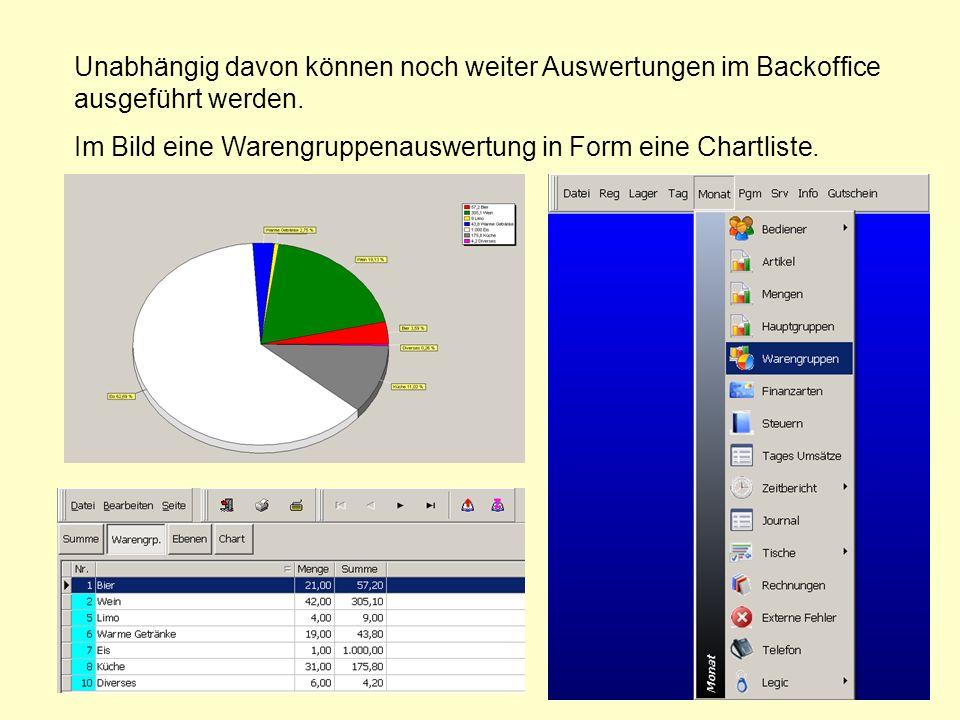 Artikelprogrammierung Umfangreiche Artikelprogrammierung mit bis zu 20 verschiedenen Preisebenen, individueller Bild- und EAN Code Hinterlegung