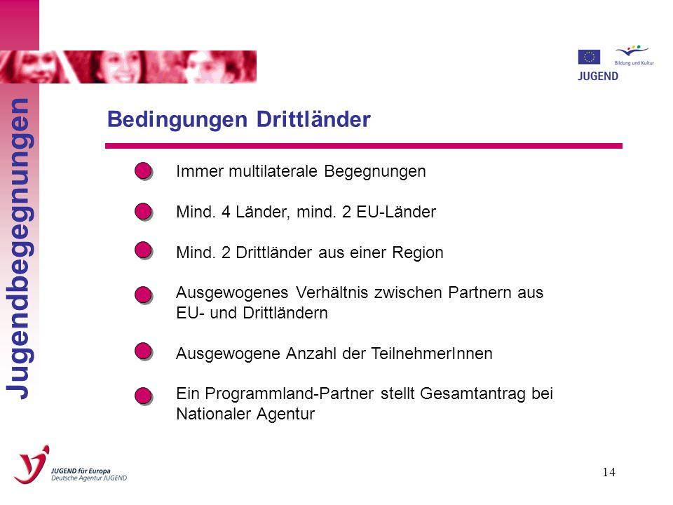 13 Programmländer Jugendbegegnungen EU-Mitgliedsländer Belgien, Dänemark, Deutschland, Finnland, Frankreich, Griechenland, Irland, Italien, Luxemburg,