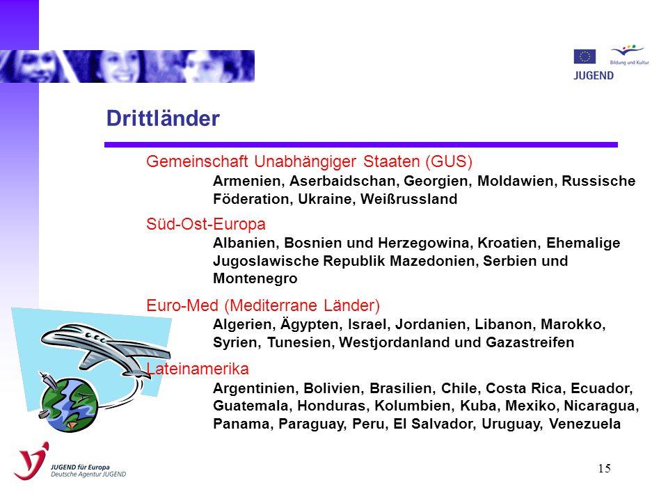 14 Immer multilaterale Begegnungen Mind. 4 Länder, mind. 2 EU-Länder Mind. 2 Drittländer aus einer Region Ausgewogenes Verhältnis zwischen Partnern au