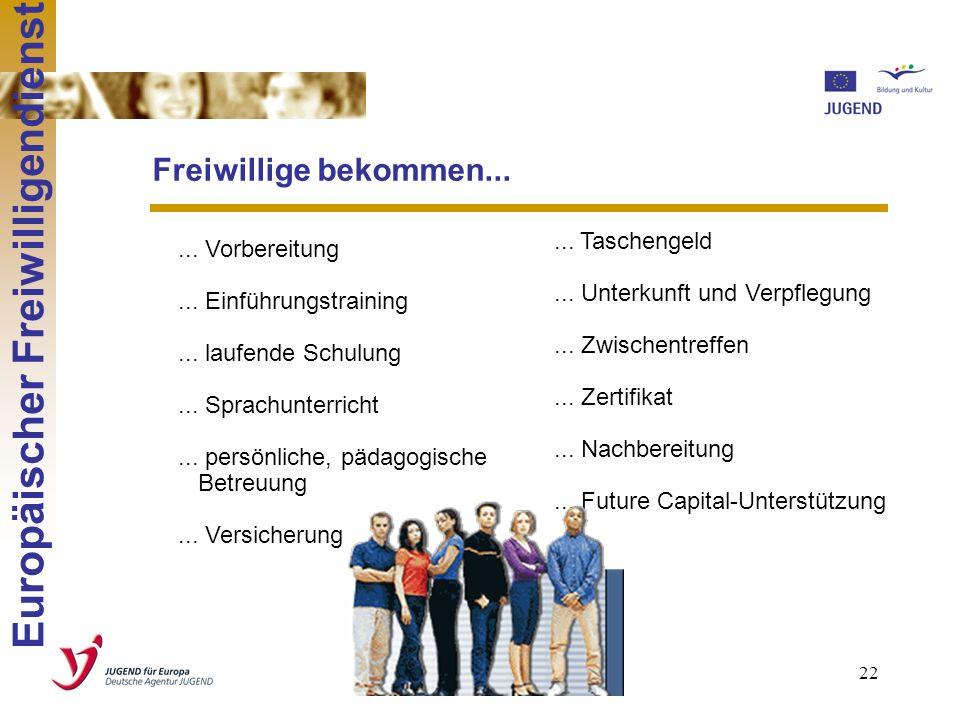 21 Aktion 2: Europäischer Freiwilligendienst (EFD) Europäischer Freiwilligendienst Wer? Jugendliche, die bei Dienstbeginn zwischen 18 und 25 Jahre alt