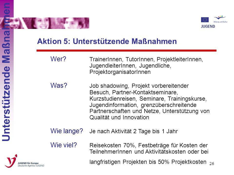 25 Förderbeträge je nach Prioritätsstufe: Jugendinitiativen - Projektdurchführung und tatsächliche Kosten: max. 5.000 EUR, 7.500 EUR, 10.000 EUR Futur