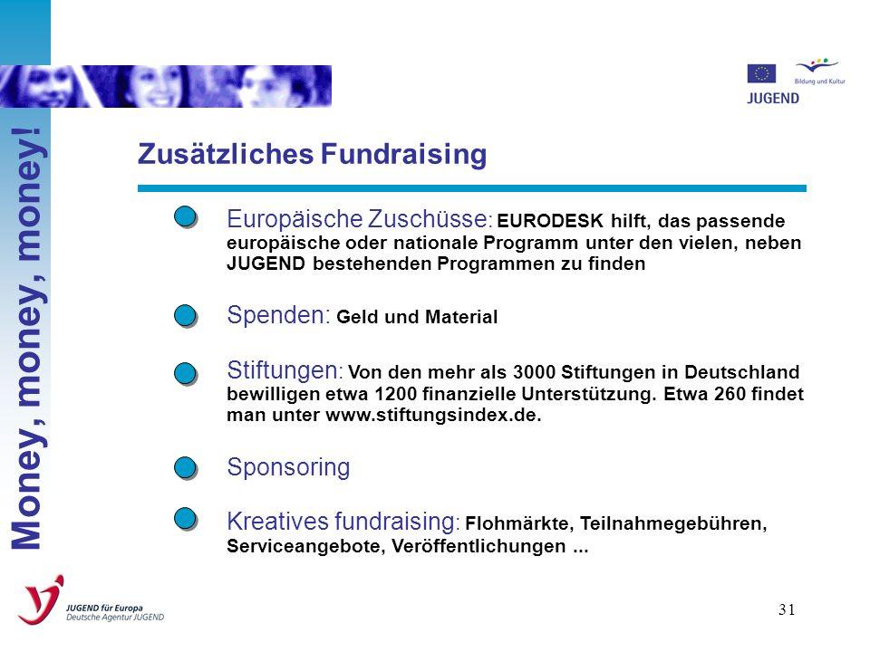 30 Seminare: Bis zu 70% Reisekosten, 50 EUR/TN/Tag + 2.500 EUR, 2 bis 5 Tage (in 3. Ländern 48 /TN/Tg + 2400) Trainingskurse: Bis zu 70% Reisekosten +