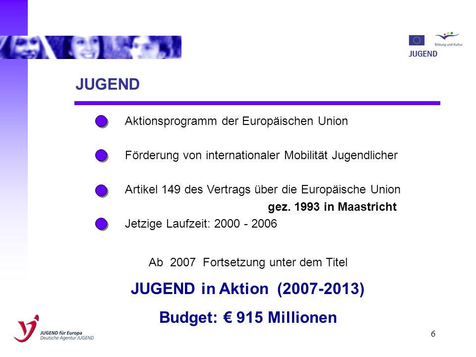 5 Das EU-Aktionsprogramm JUGEND