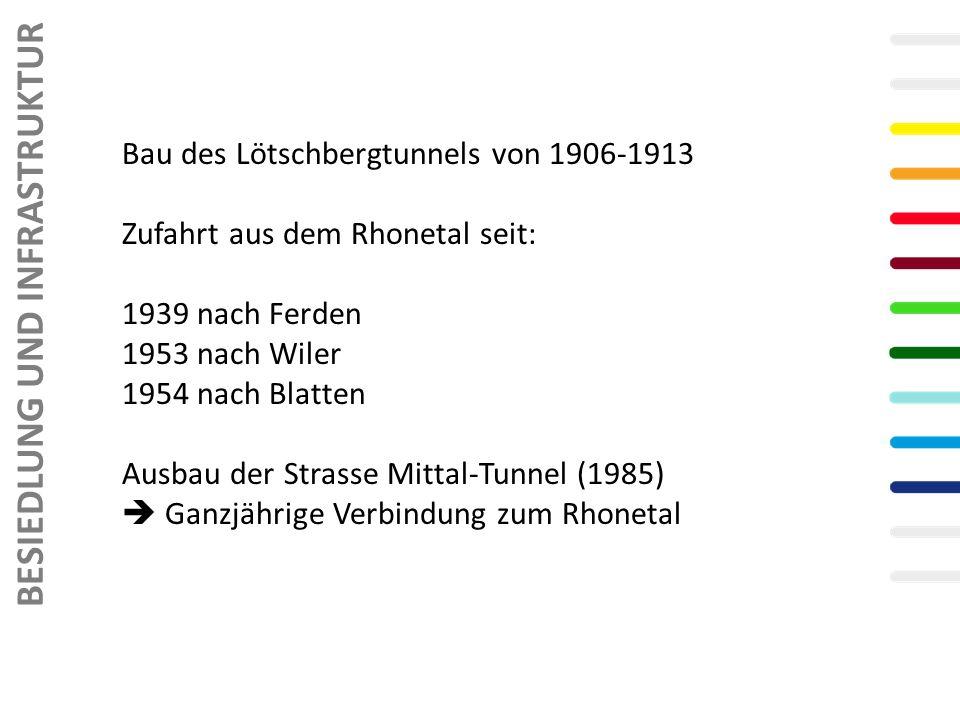 Bau des Lötschbergtunnels von 1906-1913 Zufahrt aus dem Rhonetal seit: 1939 nach Ferden 1953 nach Wiler 1954 nach Blatten Ausbau der Strasse Mittal-Tunnel (1985) Ganzjährige Verbindung zum Rhonetal BESIEDLUNG UND INFRASTRUKTUR