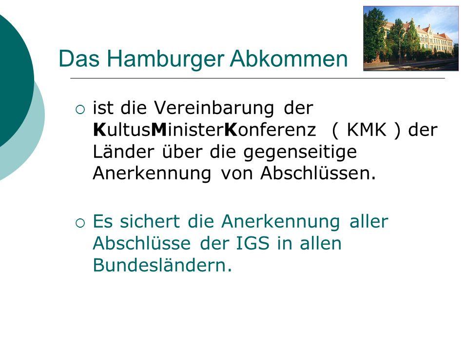 Das Hamburger Abkommen ist die Vereinbarung der KultusMinisterKonferenz ( KMK ) der Länder über die gegenseitige Anerkennung von Abschlüssen. Es siche