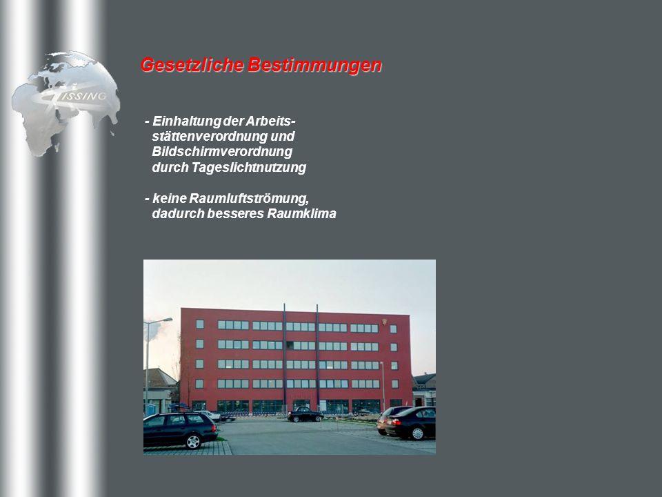 Gesetzliche Bestimmungen - Einhaltung der Arbeits- stättenverordnung und Bildschirmverordnung durch Tageslichtnutzung - keine Raumluftströmung, dadurc