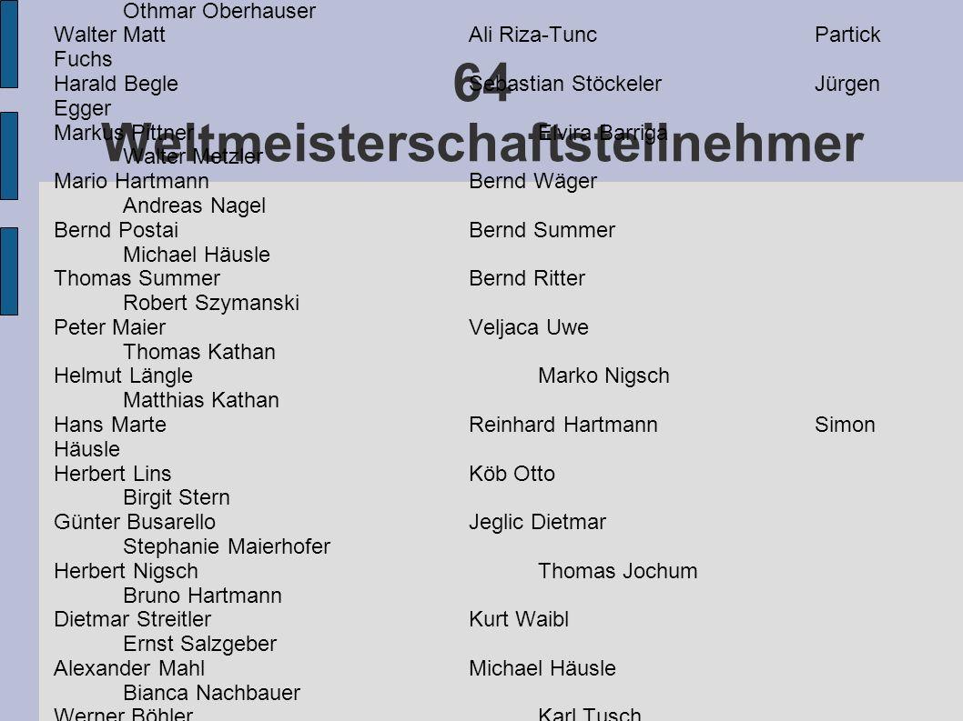 64 Weltmeisterschaftsteilnehmer Werner LängleWeiss Tamara Hartmann Nikola Edwin LinsReinhard Albel Othmar Oberhauser Walter MattAli Riza-TuncPartick F