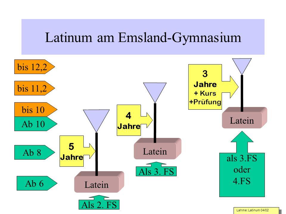 Latinum am Emsland-Gymnasium Ab 6 Ab 8 Ab 10 Latein Lahme: Latinum 04/02 bis 10 bis 11,2 bis 12,2 5 Jahre 4 Jahre 3 Jahre + Kurs +Prüfung Als 2. FS Al
