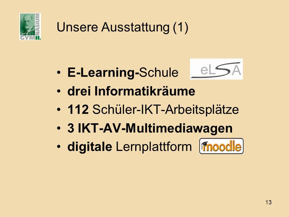 13 Unsere Ausstattung (1) E-Learning-Schule drei Informatikräume 112 Schüler-IKT-Arbeitsplätze 3 IKT-AV-Multimediawagen digitale Lernplattform