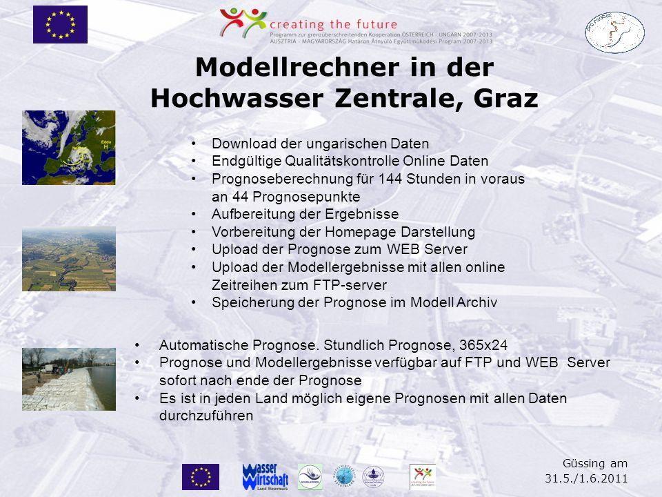 Güssing am 31.5./1.6.2011 Modellrechner in der Hochwasser Zentrale, Graz Download der ungarischen Daten Endgültige Qualitätskontrolle Online Daten Pro