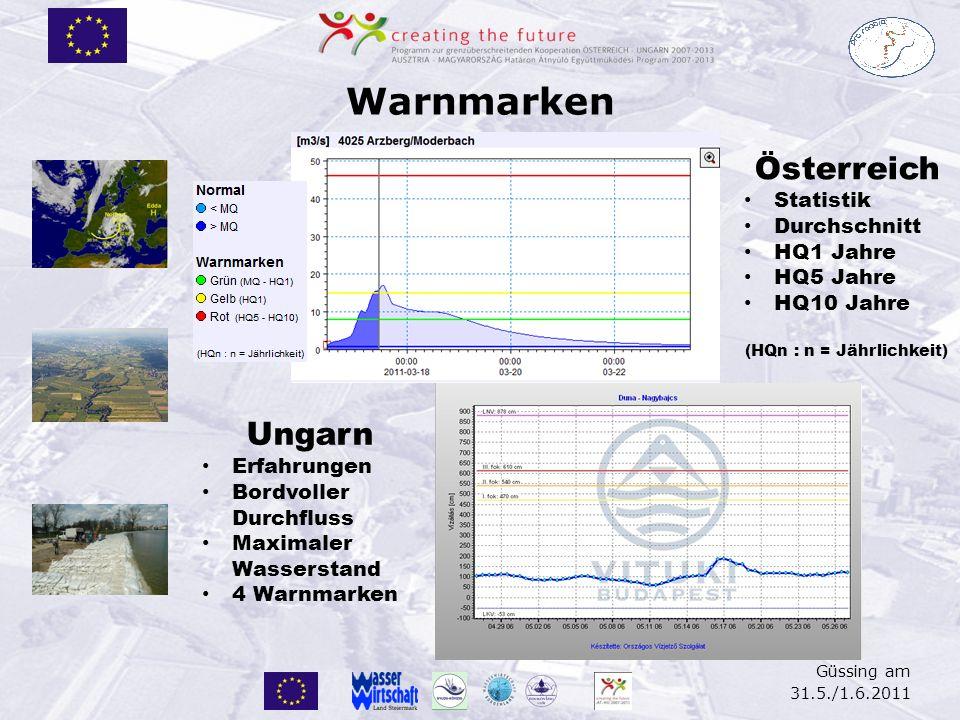 Güssing am 31.5./1.6.2011 Warnmarken Österreich Statistik Durchschnitt HQ1 Jahre HQ5 Jahre HQ10 Jahre (HQn : n = Jährlichkeit) Ungarn Erfahrungen Bord