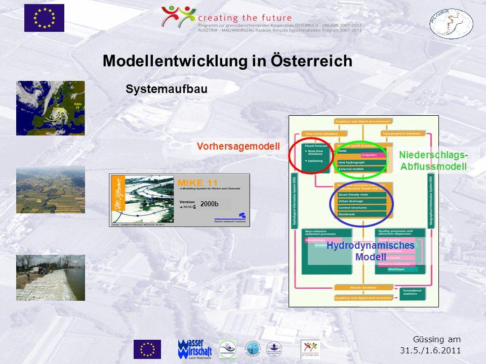 Güssing am 31.5./1.6.2011 Modellentwicklung in Österreich Systemaufbau 2000b Niederschlags- Abflussmodell Vorhersagemodell Hydrodynamisches Modell