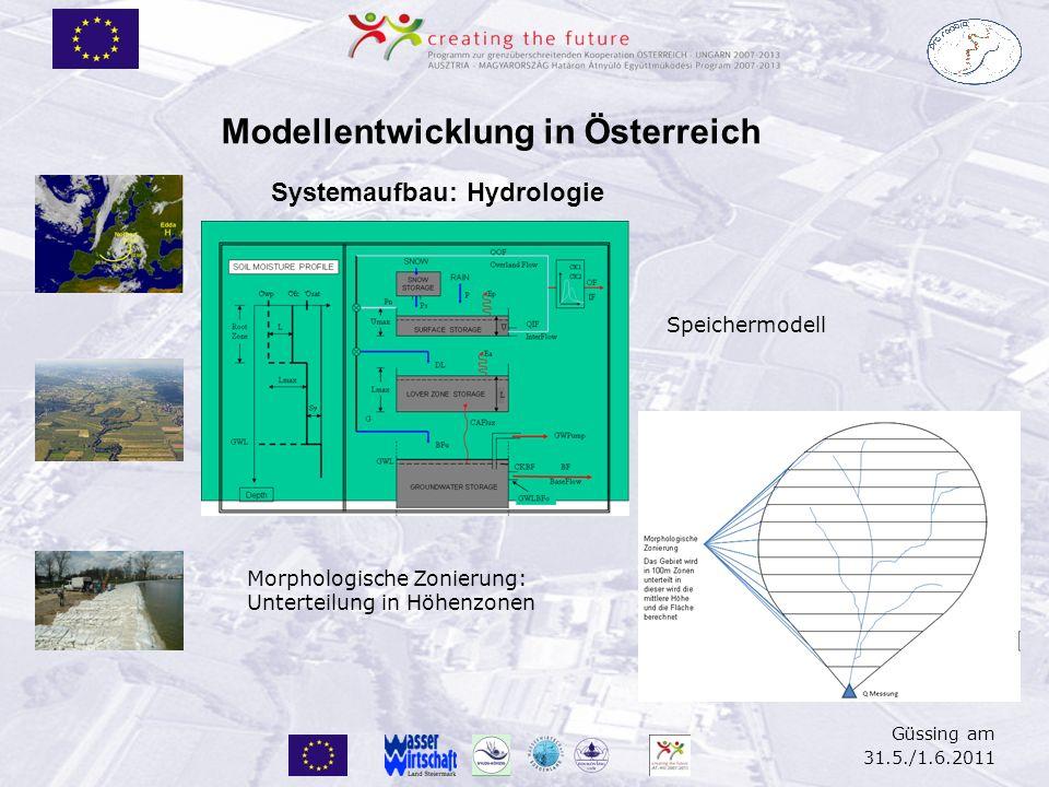 Güssing am 31.5./1.6.2011 Speichermodell Morphologische Zonierung: Unterteilung in Höhenzonen Modellentwicklung in Österreich Systemaufbau: Hydrologie