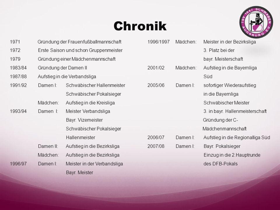 Entwicklung der Mitgliederzahlen über eine Million Frauen und Mädchen als DFB-Mitglieder der Frauenfußball hat eine großartige Stellung in der deutsch