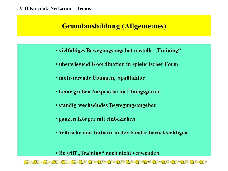 VfB Kurpfalz Neckarau - Tennis - Grundausbildung (Ziele u.
