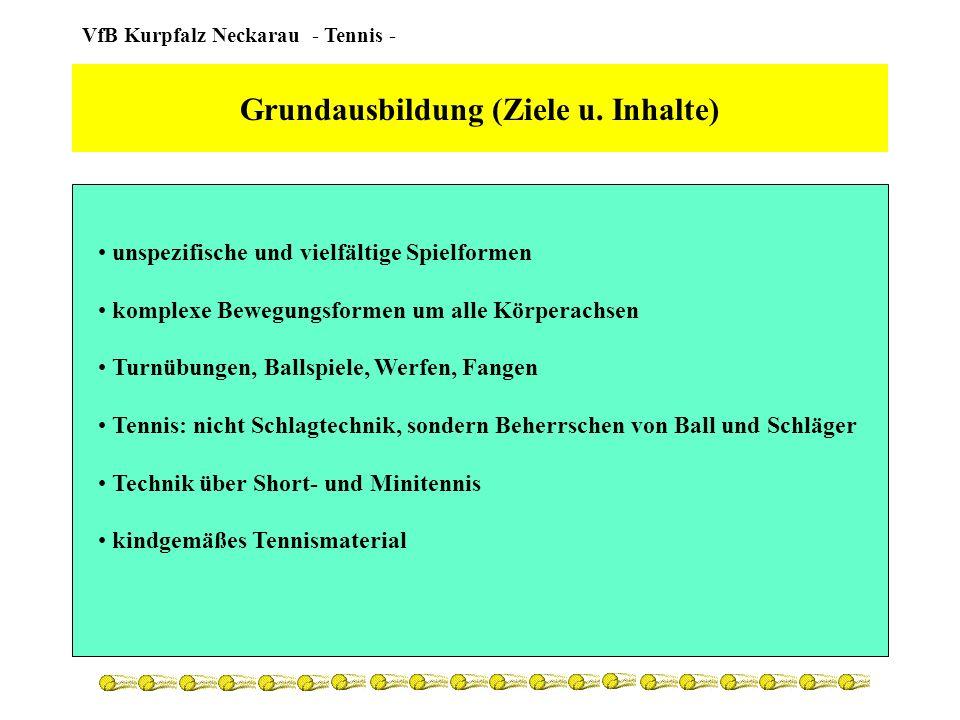 VfB Kurpfalz Neckarau - Tennis - Grundausbildung (Planung) kein Trainingsplan im Vordergrund stehen: Spaß Freude Improvisation tennisspezifischer Anteil höchstens 40% 1-2x/Woche 5-7 Monate/Jahr (ganzjährig gesehen)