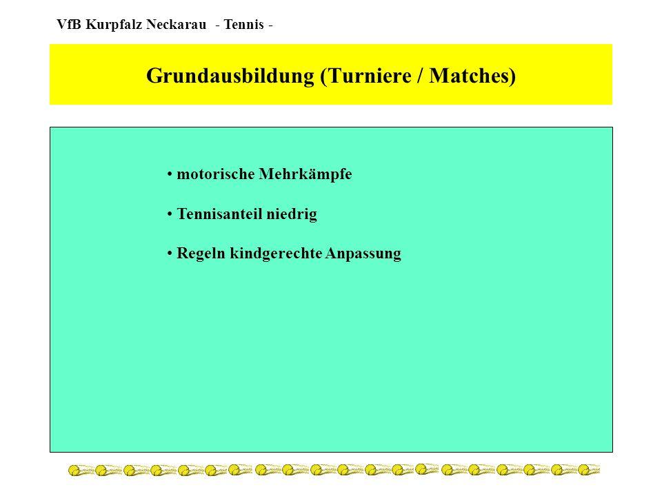 VfB Kurpfalz Neckarau - Tennis - Grundlagentraining (Allgemeines) rasche Fortschritte in Lernfähigkeit Konzentration über längere Zeiträume noch stark eingeschränkt allgemein motorische Ausbildung leichte Spezialisierung auf Tennis mehr Gewichtung auf Qualität der Schlagbewegungen Lauftechnik, Sprungtechnik, Wurftechnik