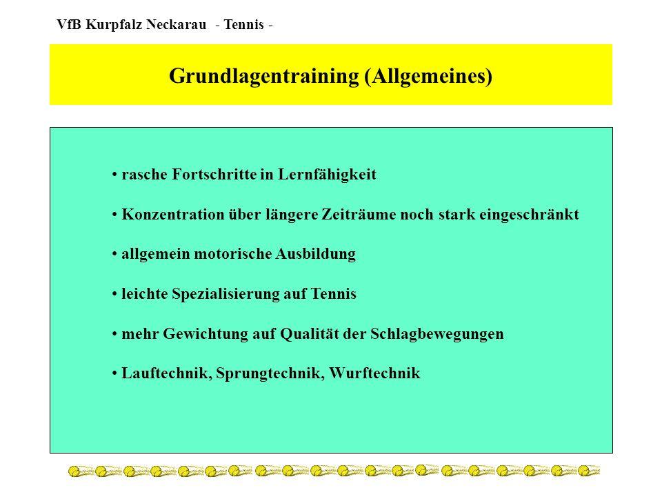 VfB Kurpfalz Neckarau - Tennis - Grundlagentraining (Ziele u.