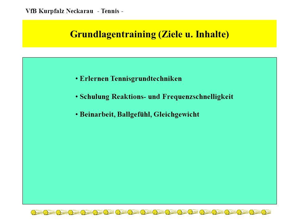 VfB Kurpfalz Neckarau - Tennis - Grundlagentraining (Planung) spezielle Inhaltsprogramme spezifische Technikentwicklung, Muskelschulungen Tennisausbildung ca.