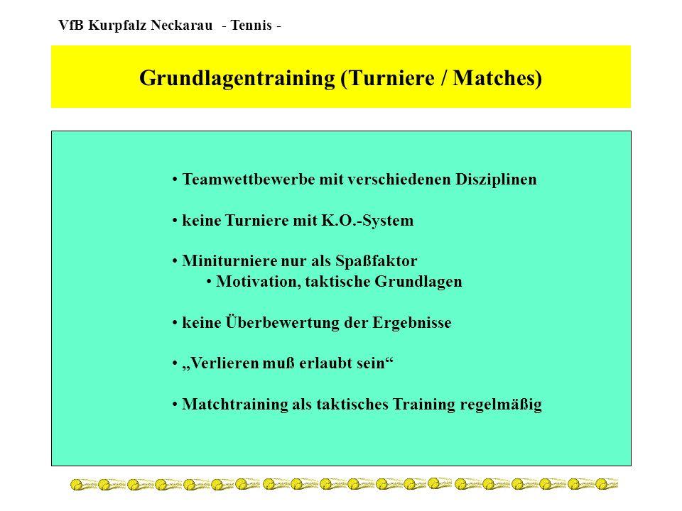 VfB Kurpfalz Neckarau - Tennis - Aufbautraining I (Allgemeines) Phase bester motorischer Lernfähigkeit hohe Qualität der Grundtechnik anstreben fehlerhafte Technik ist später schwer auszugleichen jedoch kein Erreichen Finaltechnik bis 12 Jahre Grundtechniken aller Schläge vorhanden vordergründig tennistechnische Ausbildung Elternziele leider schon zu erfolgsorientiert