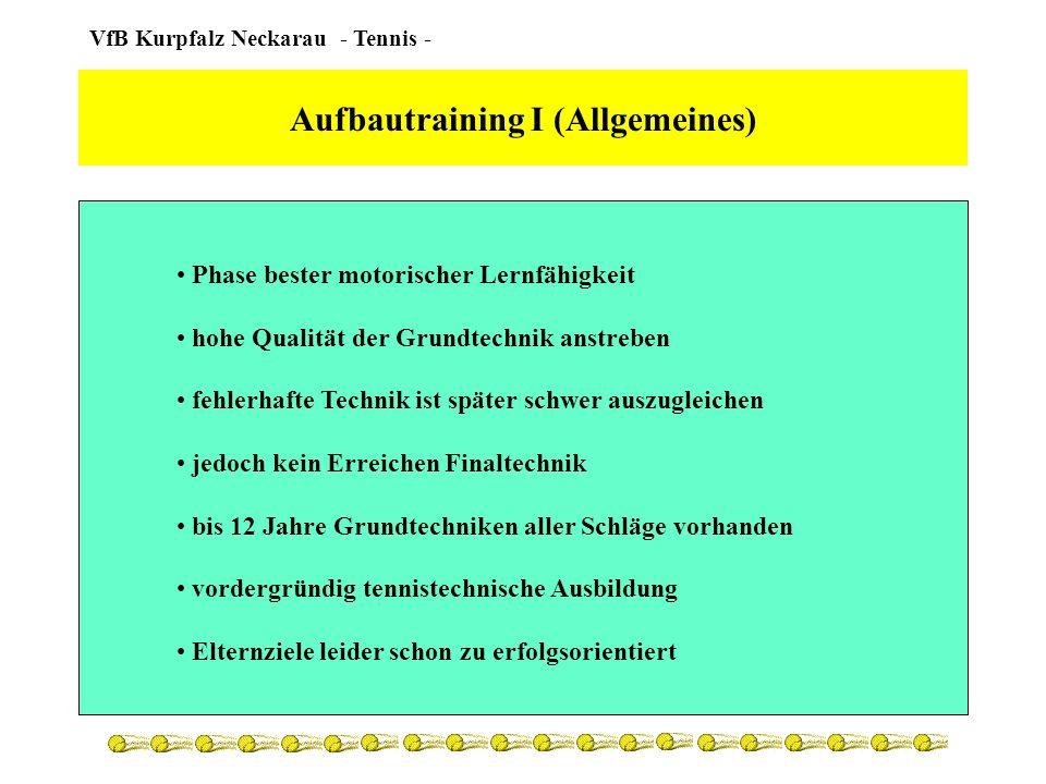 VfB Kurpfalz Neckarau - Tennis - Aufbautraining I (Ziele u.