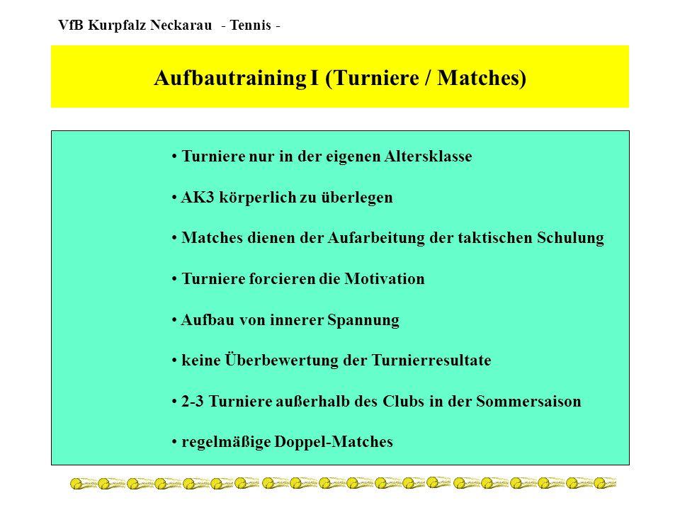 VfB Kurpfalz Neckarau - Tennis - Aufbautraining II (Allgemeines) kritische Stufe in der Tennisentwicklung Trainer muß sich auf Widersprüche und Disziplinprobleme einstellen unbedingte Trennung von Mädchen und Jungen in der Gruppe Umstrukturierung der körperlichen Fähigkeiten hohe Sensibilität beim Trainer gefragt