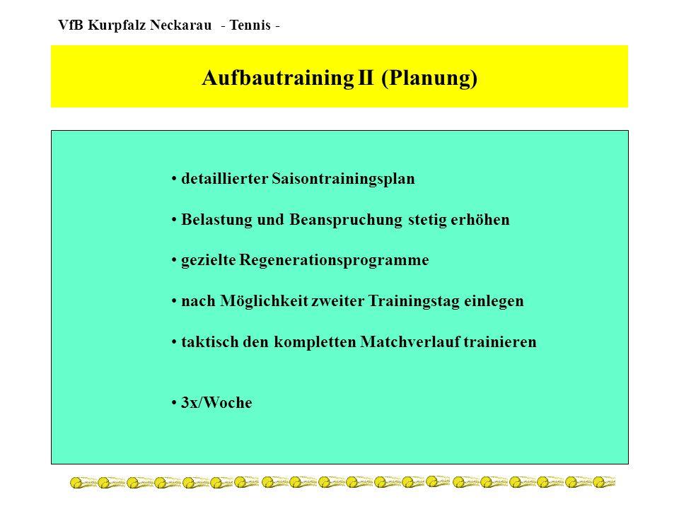VfB Kurpfalz Neckarau - Tennis - Aufbautraining II (Turnier / Matches) Turniere dienen als Leistungsüberprüfung unbedingt kein Erfolgszwang Turniere sollen ins Trainingskonzept passen unbedingt Matches gegen stärkere Gegner nicht immer unter seinesgleichen gelegentliche Matches gegen Erwachsene Turniere ausschließlich im Jugendbereich 4-6 externe Turniere (auch Doppel) über das gesamte Jahr